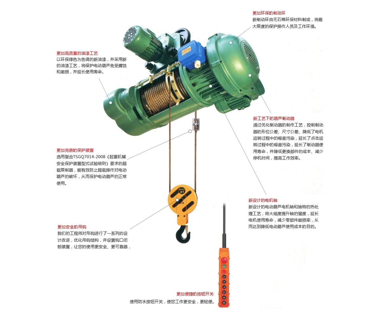 电动葫芦结构示意图_CD1/MD1型电动葫芦 - 产品中心 - 江阴凯联起重机械有限公司